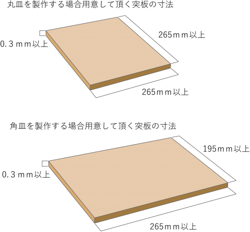 KIZARA皿説明図3丸皿角皿1